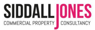 Siddall Jones Ltd, Birminghambranch details