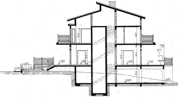 House Profile