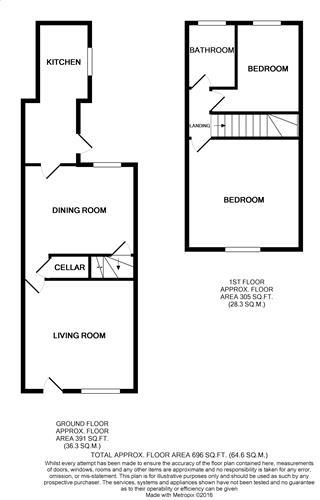 floorplan Bulwell La