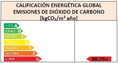 energy rating DG1254