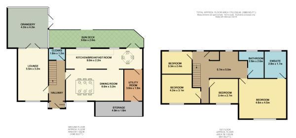 Full Floors