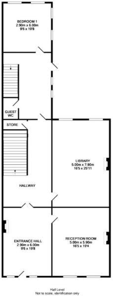 Hall Level