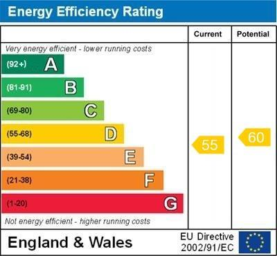Energy Rating - 157A