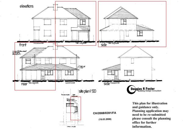 Potential Elevations
