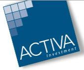 Activa Investment, Alicantebranch details