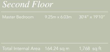 Second Floor Dims