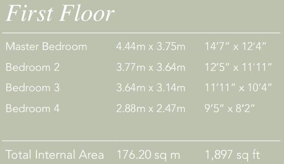 First Floor Dims