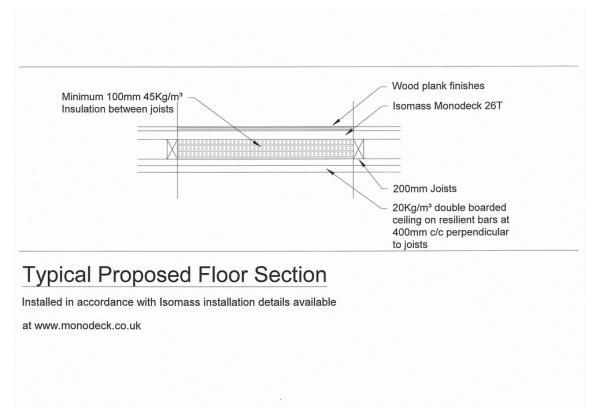 Proposed flooring...