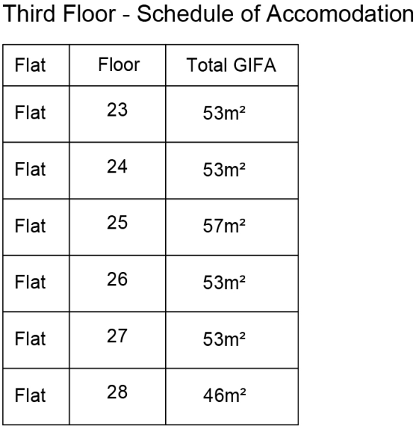 Schedule of Accom...