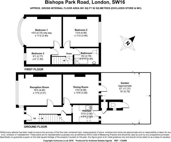 bishops park road