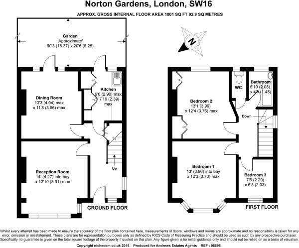 norton gardens
