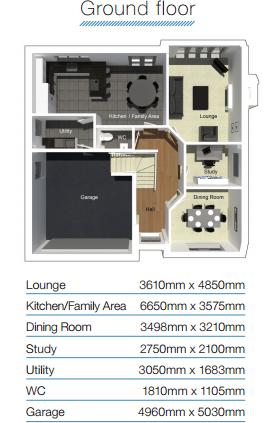 Ground floorplans