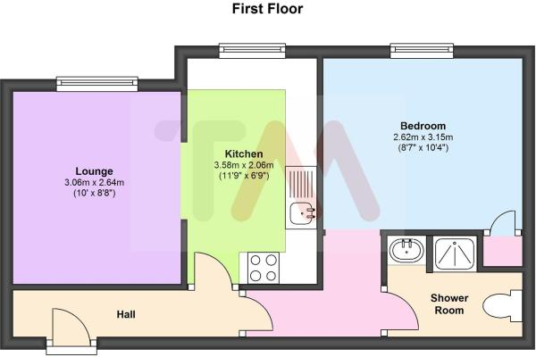 8 Rivermill Apartmen