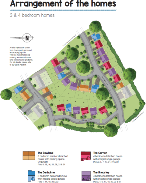 The Covey Site Plan