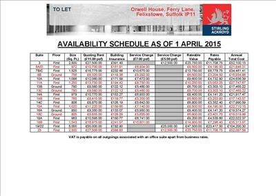 Availability Schedule - 1 April 2015