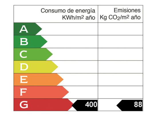 Villa in Calpe, Energy Certificate