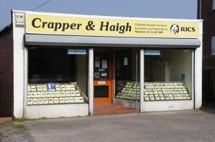 Crapper & Haigh, Sheffieldbranch details