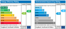 View EPC for this property