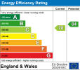 View EPC Rating for this property
