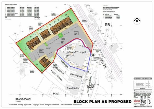 Blocked Plan