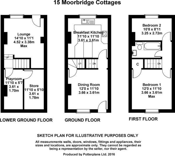 15 Moorbridge Cottag