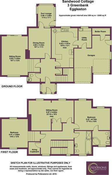 Sandwood Cottage Plan