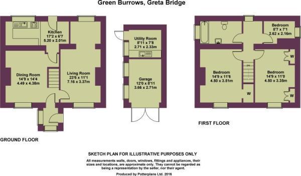 Green Burrows Plan