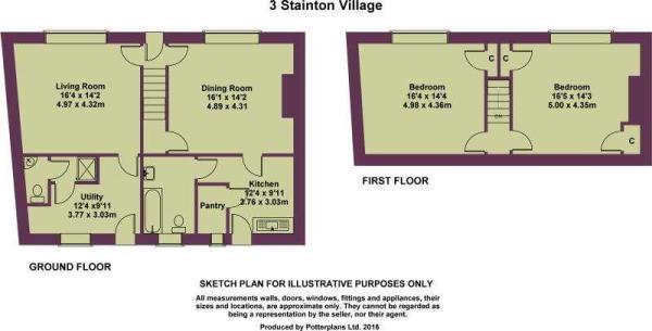 3 Stainton Village Plan