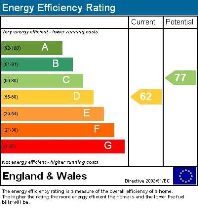 ENERGY EFFICIEN