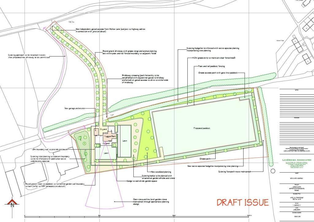 Proposed Plan