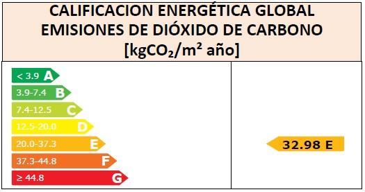Energy Certificate V