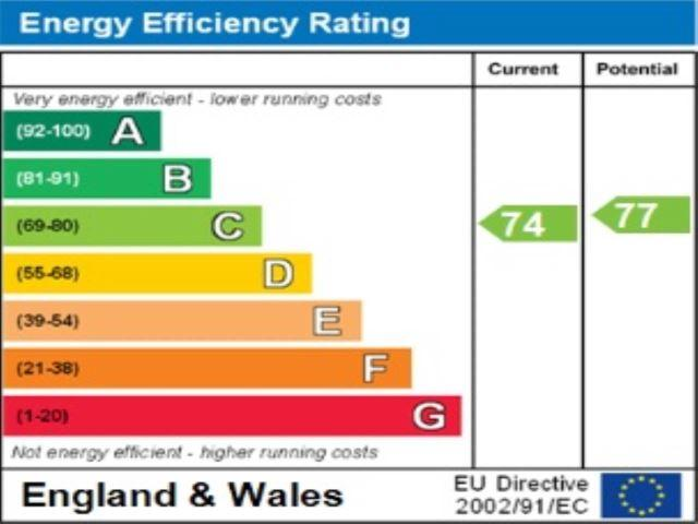 ENERGY  EFFICIENCY R
