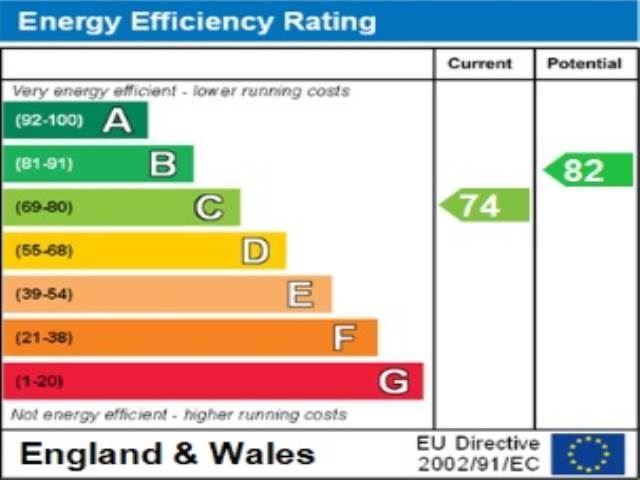ENERGY EFFICIENCY RA