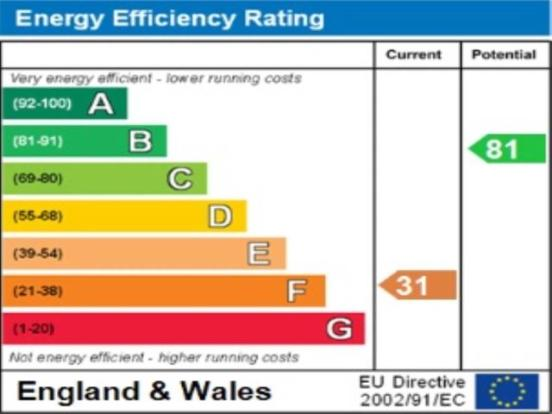 ENERGY  EFFICIENCY R