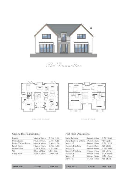 Dunottar House Type