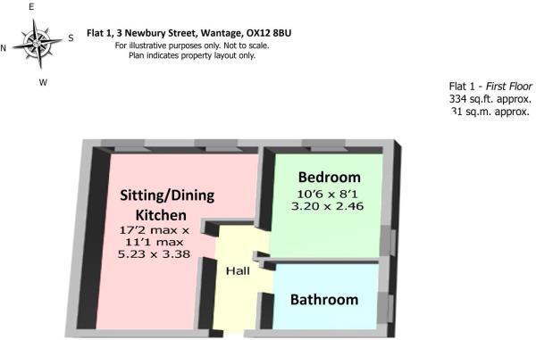 Floorplan Flat 1, 3