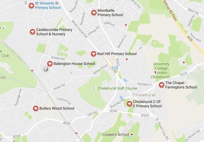 schools- Melbury