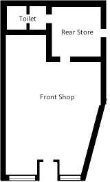 Doune Burn Store