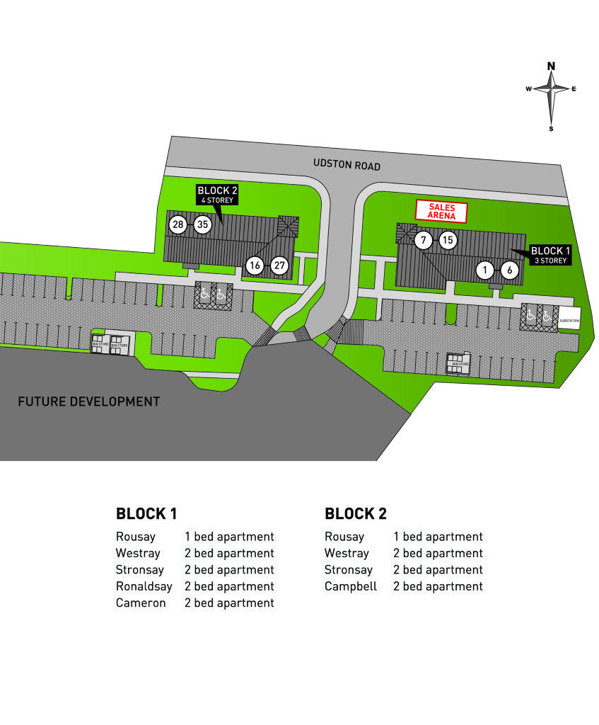 SitePlan