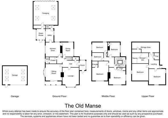 The Old Manse,...