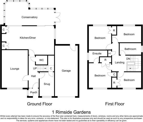 Rimside gardens