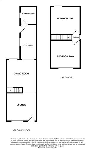 Floorplan for 13 Ori