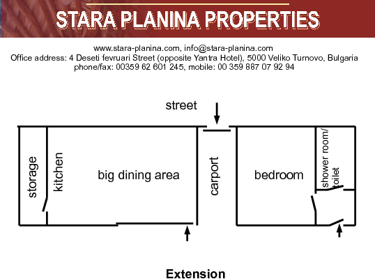 Extension floorplan