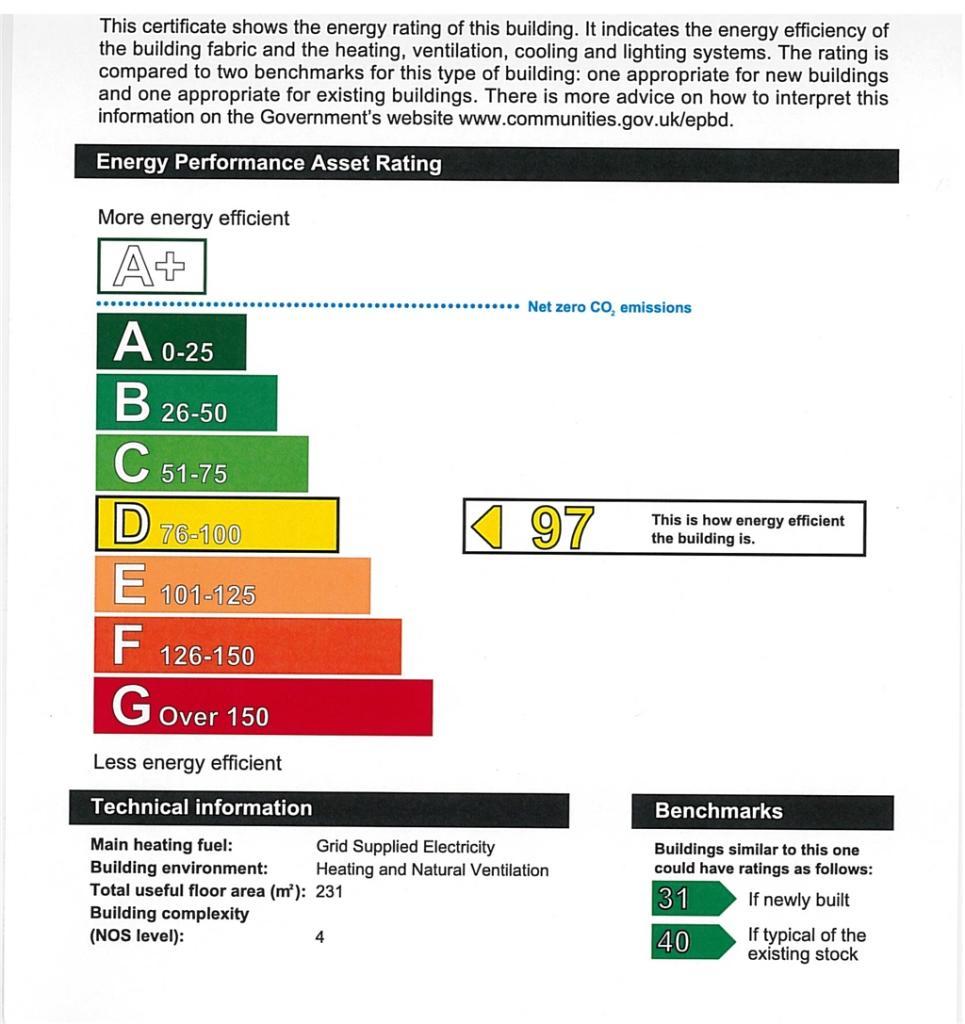 Energy Performance Asset Rating