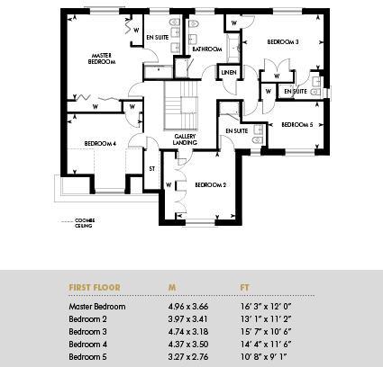 The Thorntonhall Ramsay, Floor 2