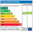 View Predicted Epc - Ap10 for this property