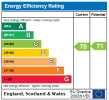 View Predicted Epc - Ap11 for this property