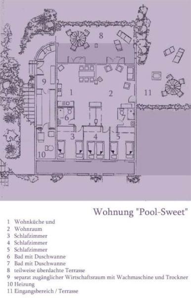 Pool level flat