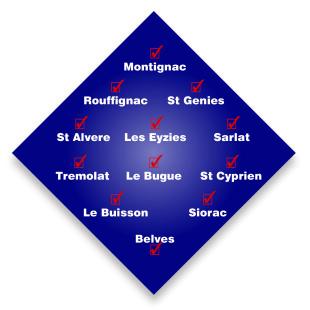 PIONEER FRANCE, Dordognebranch details