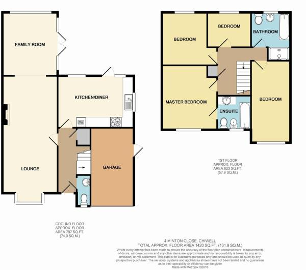 4MintonCloseChiwell-
